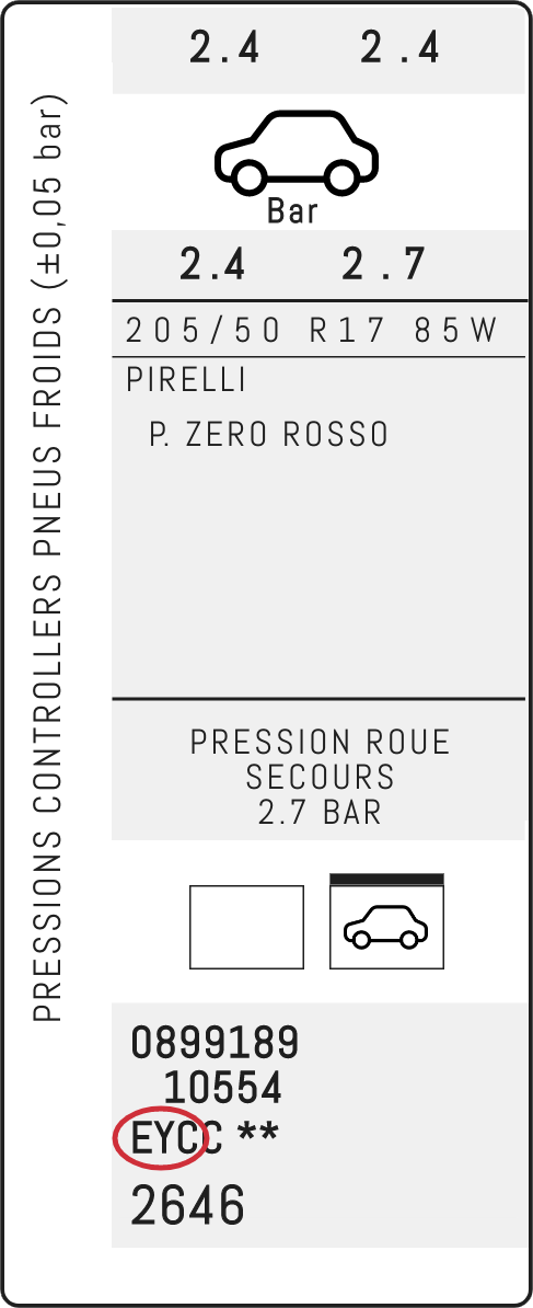 Color Code Example For Citroen