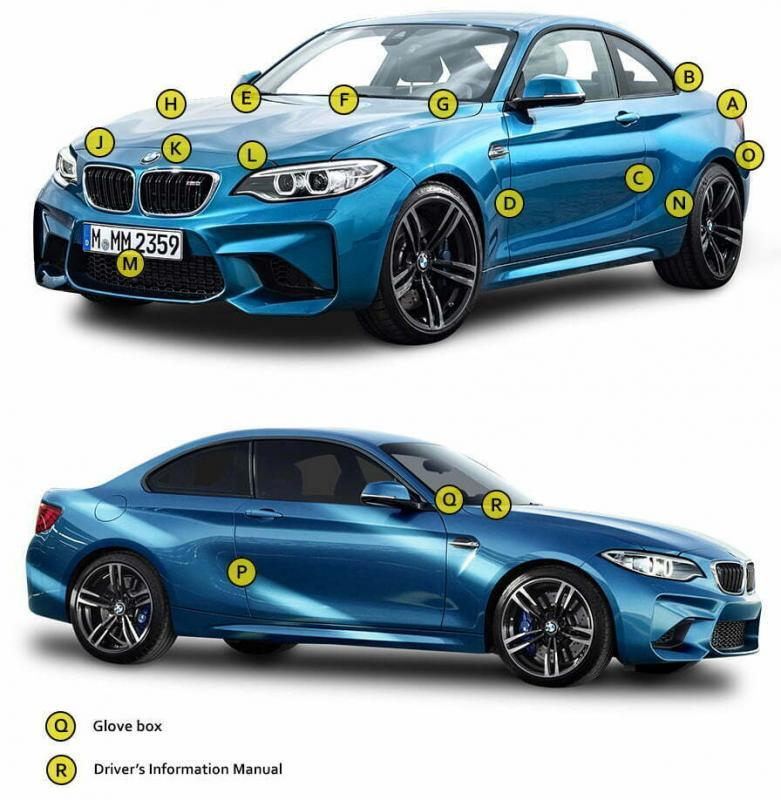 Color Code Locations For Cars