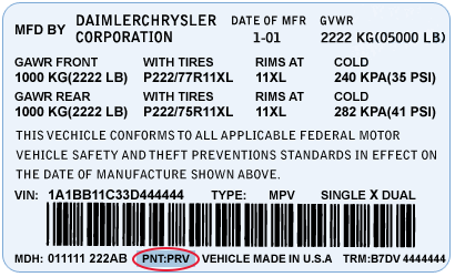 Color Code Example For Dodge