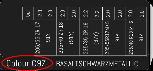 Color Code Example For Porsche